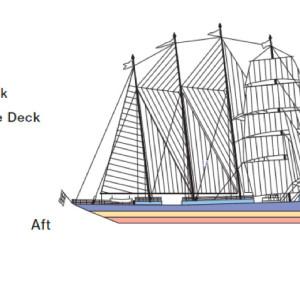 Sail and deck plan Star Clipper